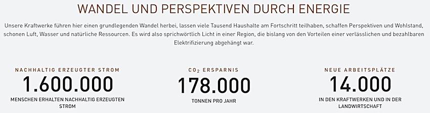 Thomas Lloyd - Energiebilanz